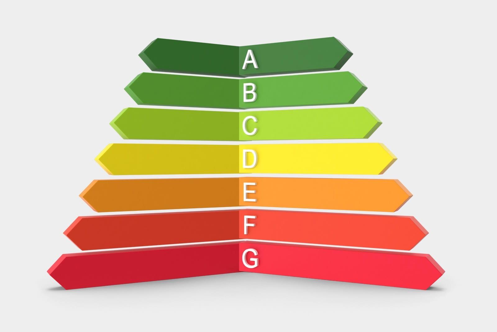 Grila Eficienta energetica pentru cladiri